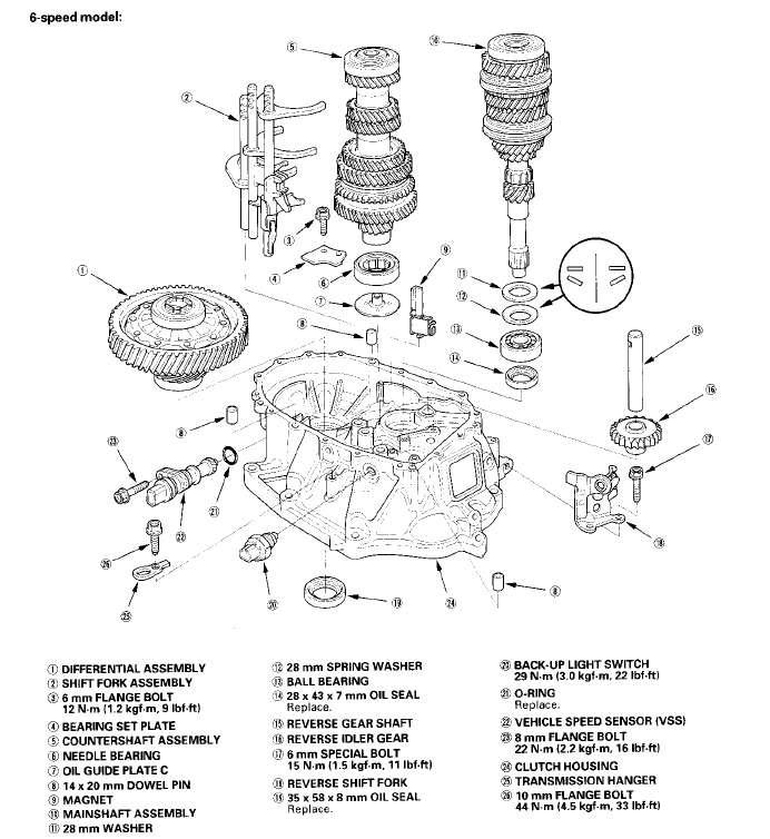 reverse lights switch on k20 type r gearbox