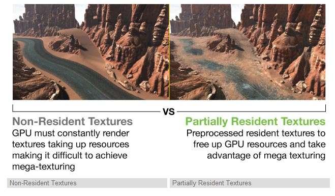 AMD Radeon R7 240 2GB GDDR3 128bits - HDMI/DVI/VGA
